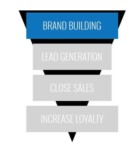 Brand Building in the Inbound Marketing Funnel