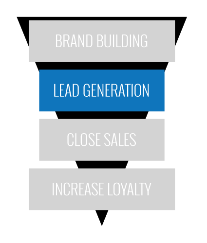 Lead Generation with Inbound Marketing Services Malaysia