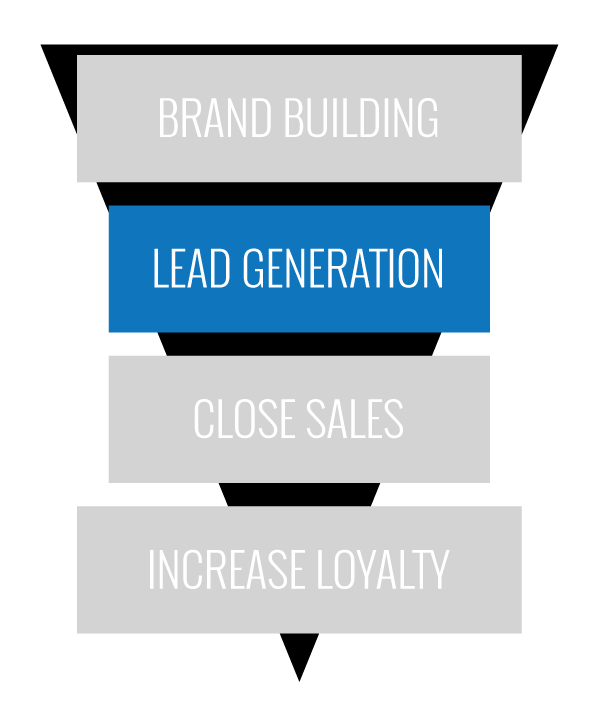 Singapore Inbound Marketing Agency Funnel