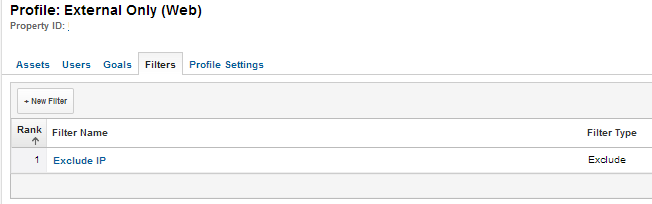 Exclude IP Address from Google Analytics Reports