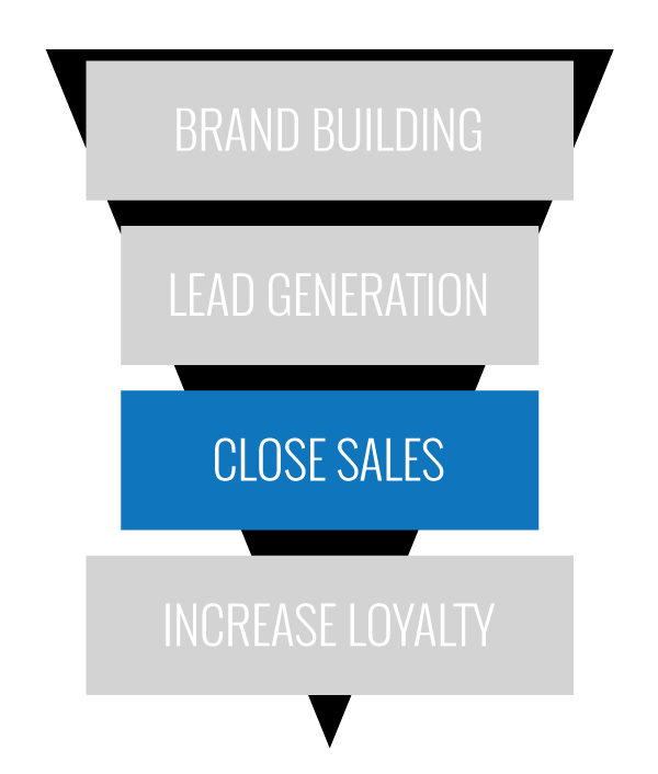 inbound-marketing-funnel-3closesales
