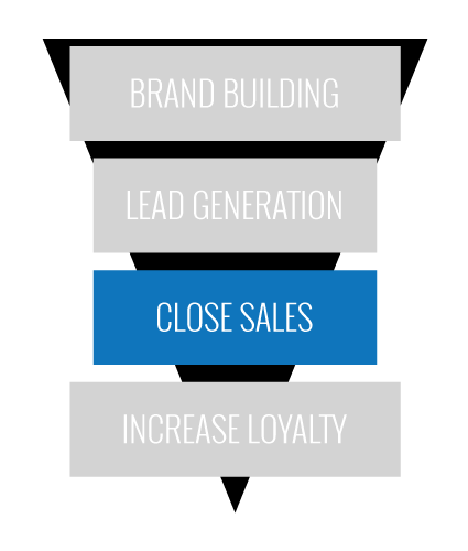 inbound-marketing-funnel-3closesales425