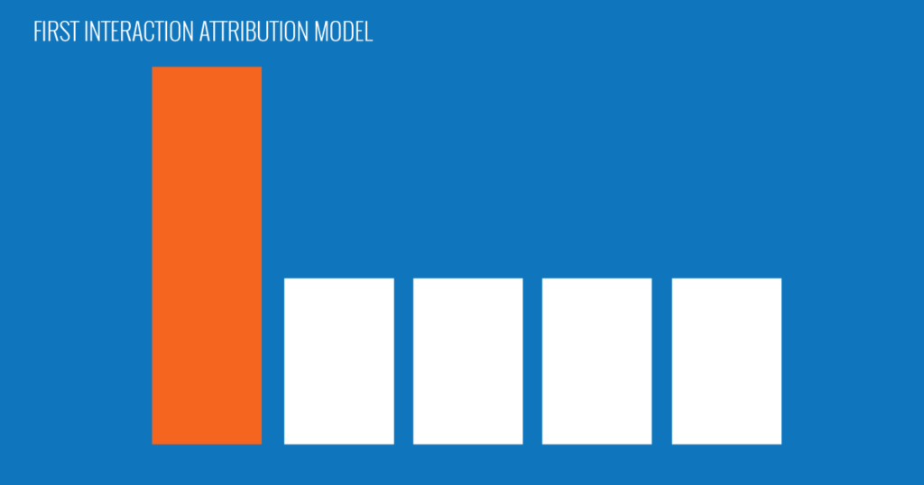 First Interaction Attribution Model