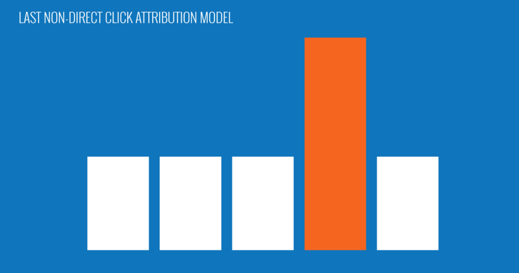 Last Non-Direct Click Attribution Modelling
